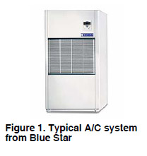 Figure 1. Typical Air Conditioner system from Blue Star.