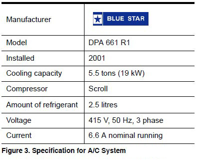 Figure 3. Specifications for Blue Stare Air Conditoner A/C system.