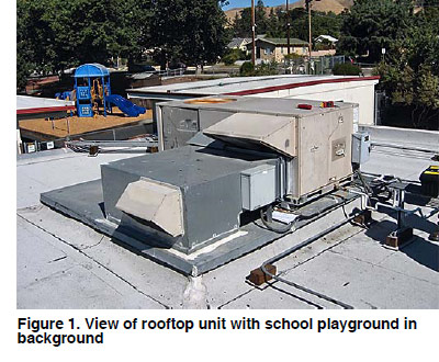 Figure 1. View of rooftop a/c unit with school playground in background.