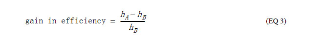 Equation 3. shows how to calculate gain in efficiency.